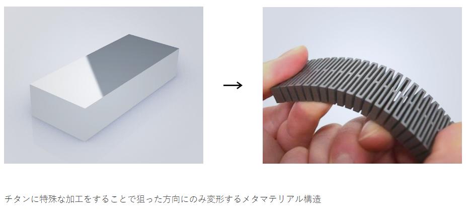 メカニカル・メタマテリアル(Mechanical Metatmaterials)
